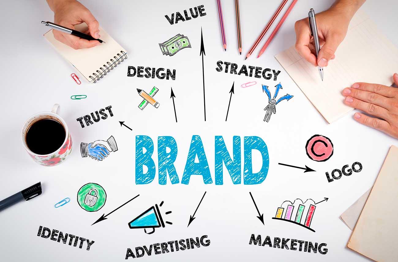 Darstellung Zusammenhang Marken und Strategie